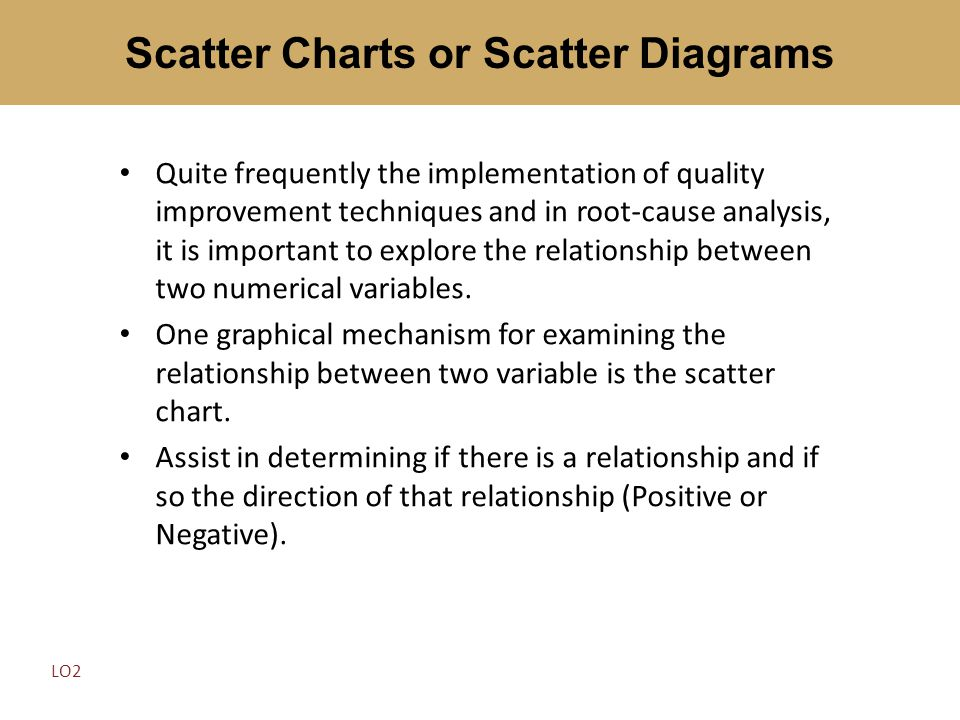Scatter Charts or Scatter Diagrams