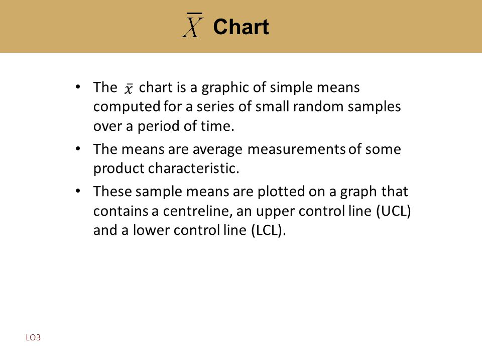 Chart The chart is a graphic of simple means computed for a series of small random samples over a period of time.
