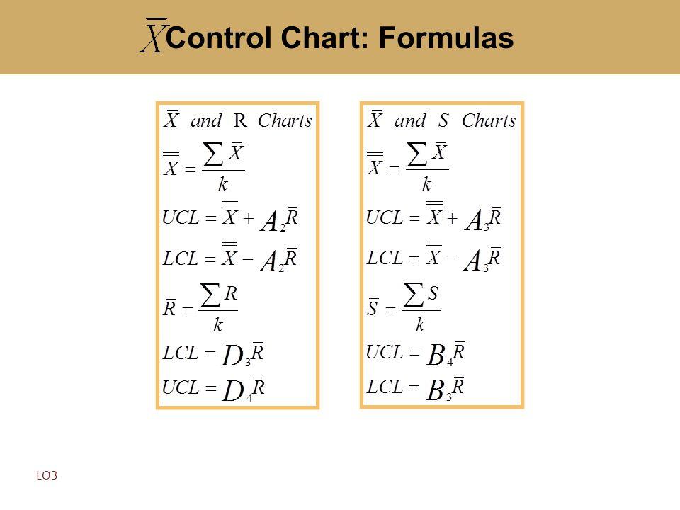 Control Chart: Formulas