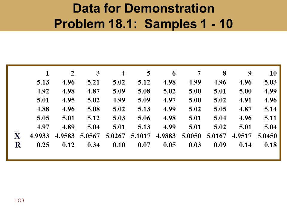 Data for Demonstration Problem 18.1: Samples 1 - 10