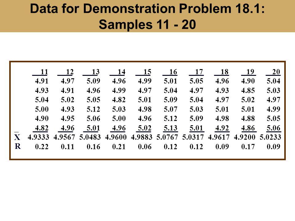 Data for Demonstration Problem 18.1: Samples 11 - 20