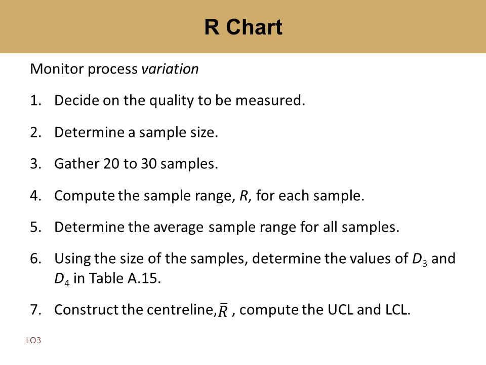R Chart Monitor process variation