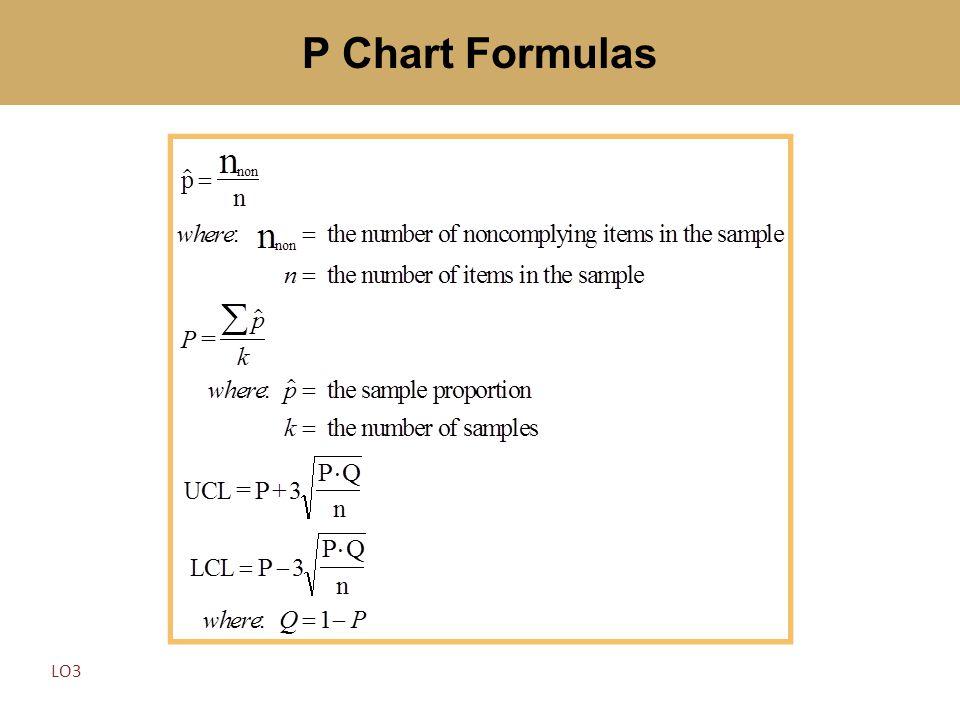P Chart Formulas LO3