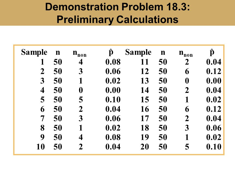 Demonstration Problem 18.3: Preliminary Calculations