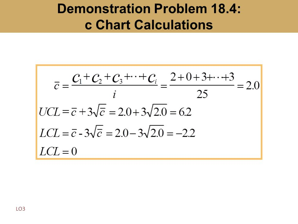Demonstration Problem 18.4: c Chart Calculations