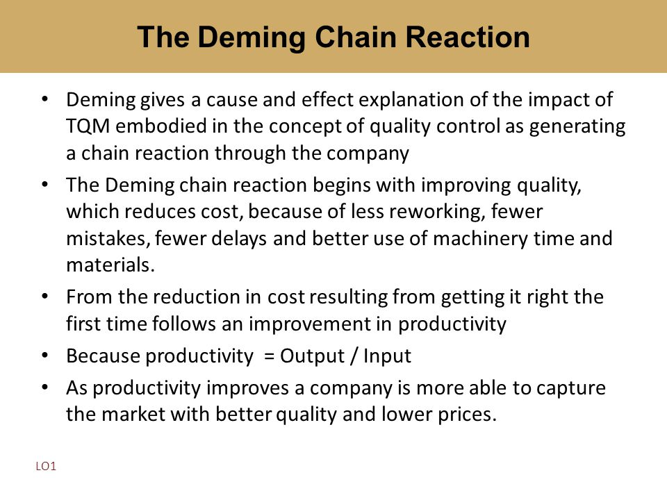 The Deming Chain Reaction