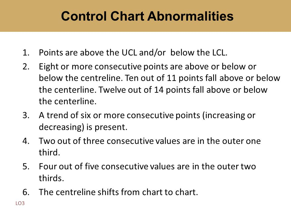 Control Chart Abnormalities