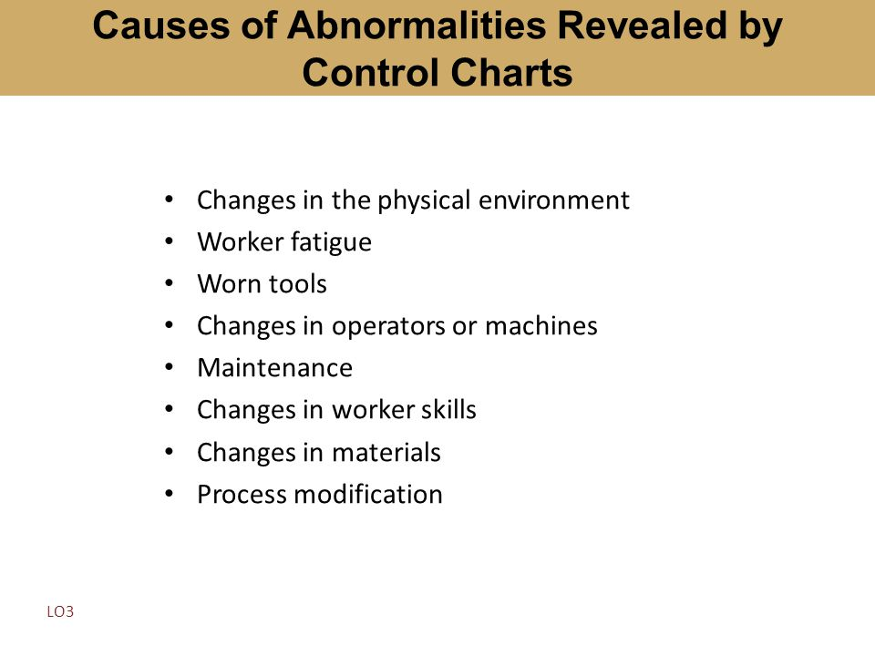 Causes of Abnormalities Revealed by Control Charts