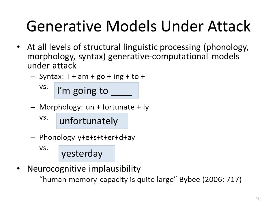 Generative Models Under Attack