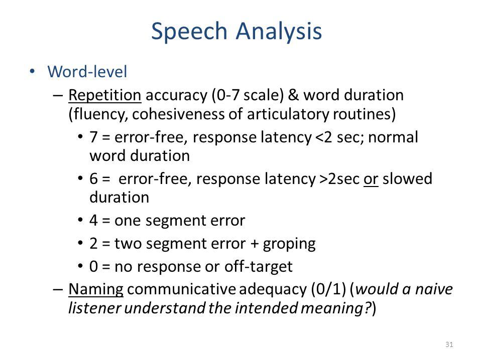 Speech Analysis Word-level