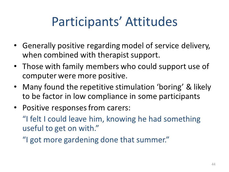 Participants' Attitudes
