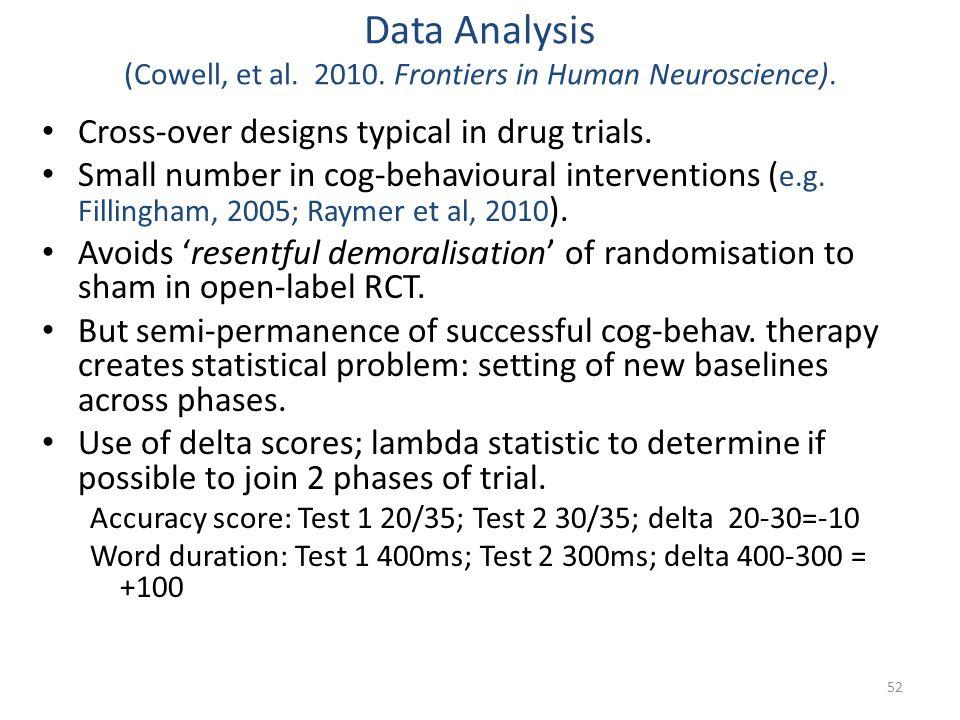 Data Analysis (Cowell, et al. 2010. Frontiers in Human Neuroscience).