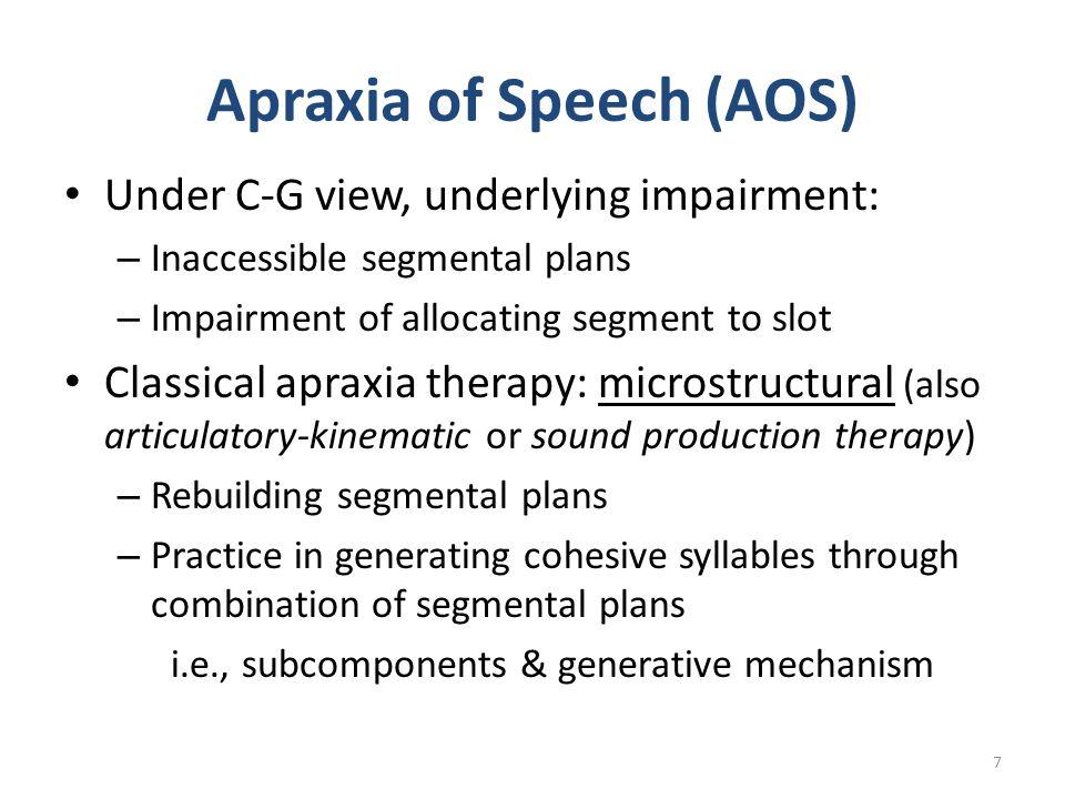 Apraxia of Speech (AOS)