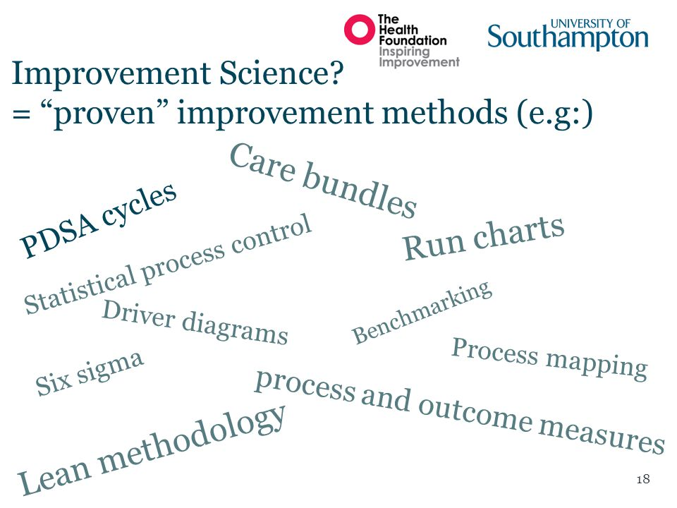 Improvement Science = proven improvement methods (e.g:)