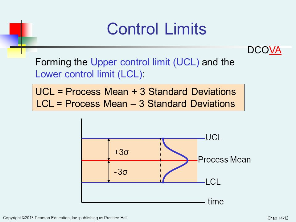 Control Limits DCOVA. Forming the Upper control limit (UCL) and the Lower control limit (LCL): UCL = Process Mean + 3 Standard Deviations.