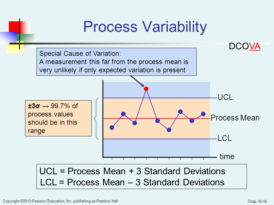 Process Variability DCOVA UCL = Process Mean + 3 Standard Deviations