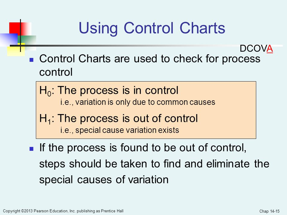 Using Control Charts DCOVA. Control Charts are used to check for process control. H0: The process is in control.
