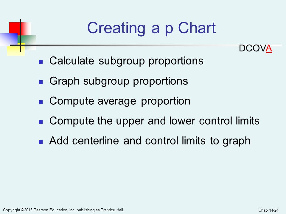 Creating a p Chart Calculate subgroup proportions
