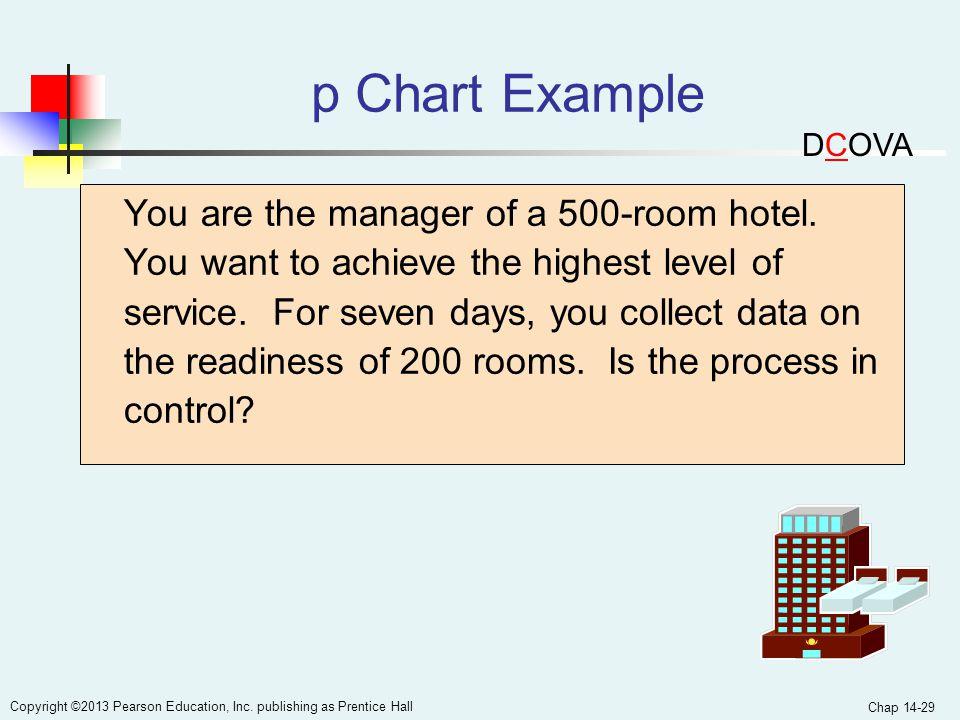 p Chart Example DCOVA.
