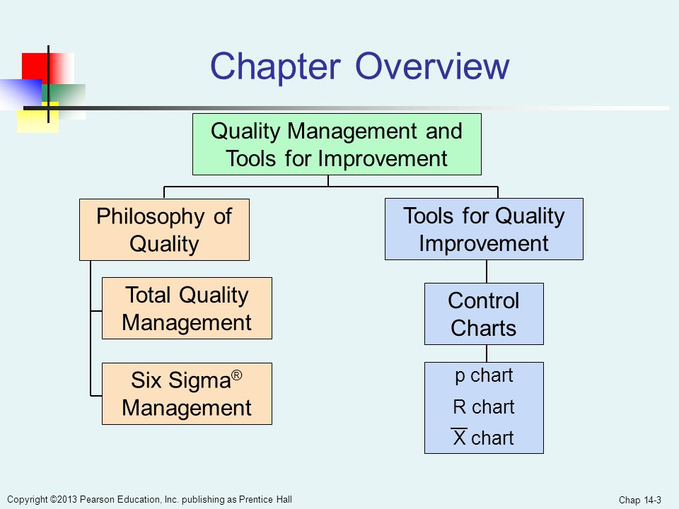 Chapter Overview Quality Management and Tools for Improvement