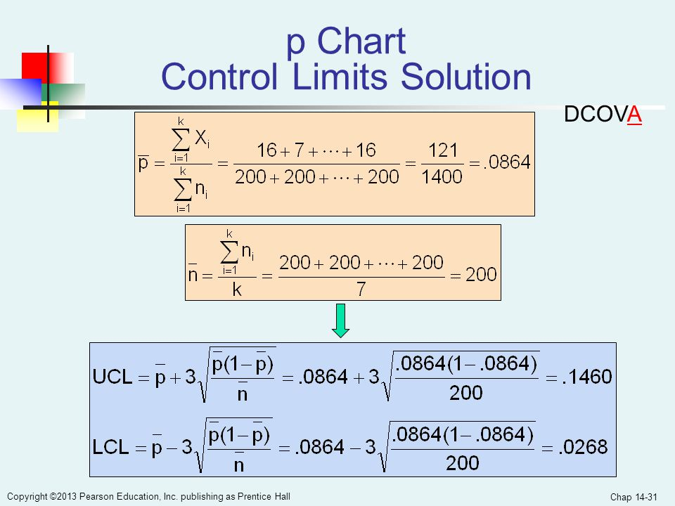 p Chart Control Limits Solution