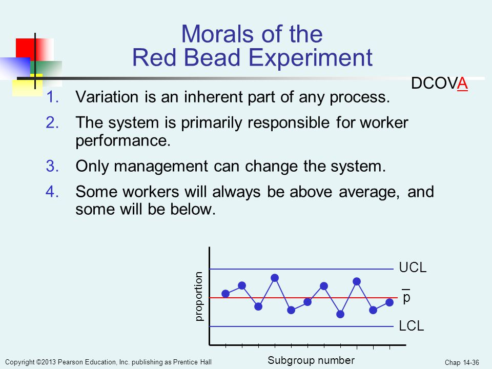 Morals of the Red Bead Experiment
