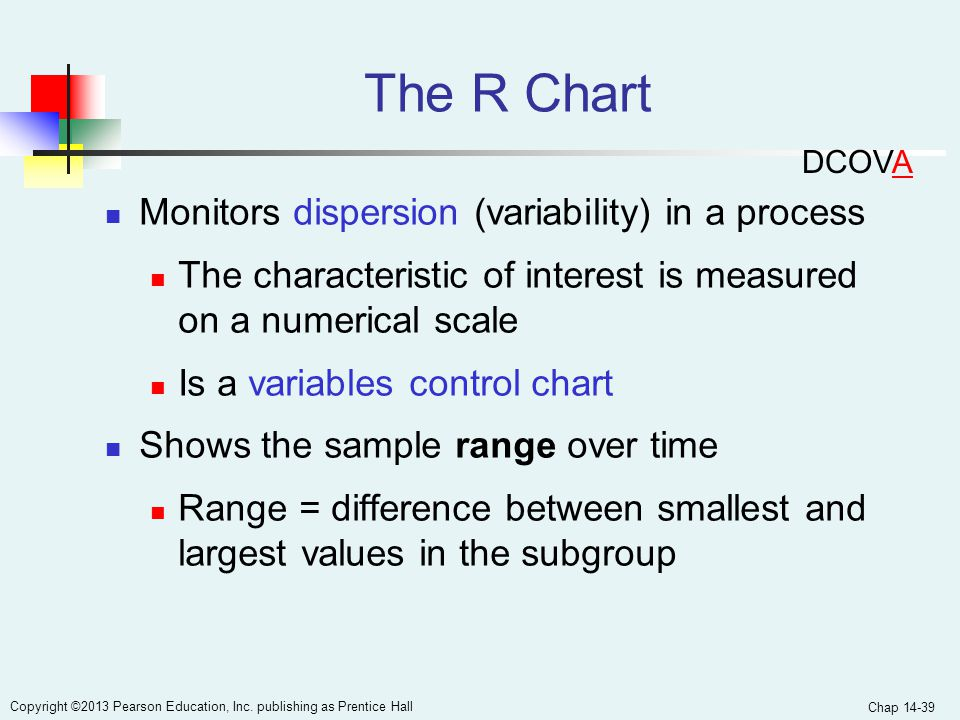 The R Chart Monitors dispersion (variability) in a process