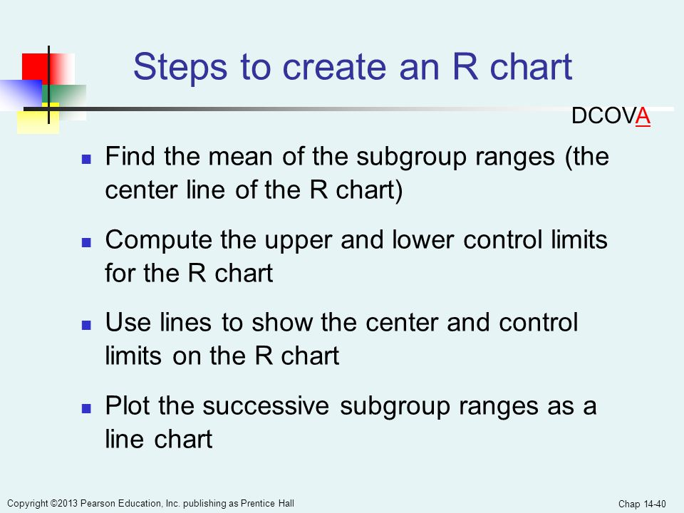 Steps to create an R chart