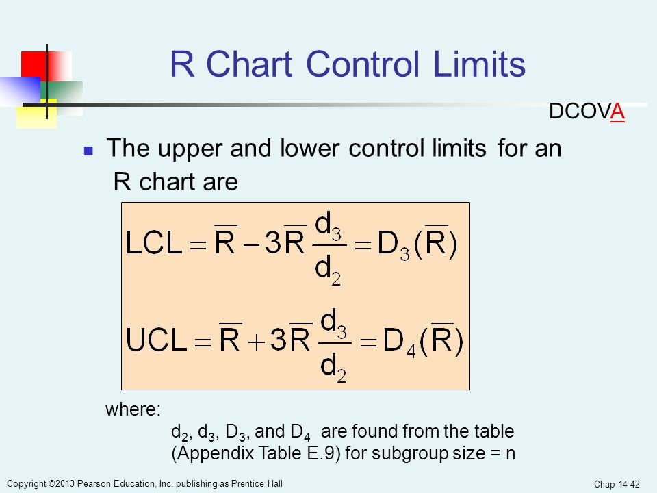 R Chart Control Limits The upper and lower control limits for an
