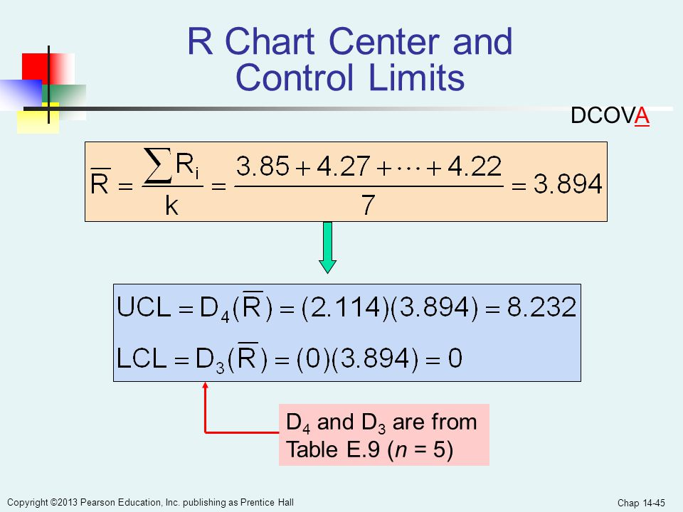 R Chart Center and Control Limits