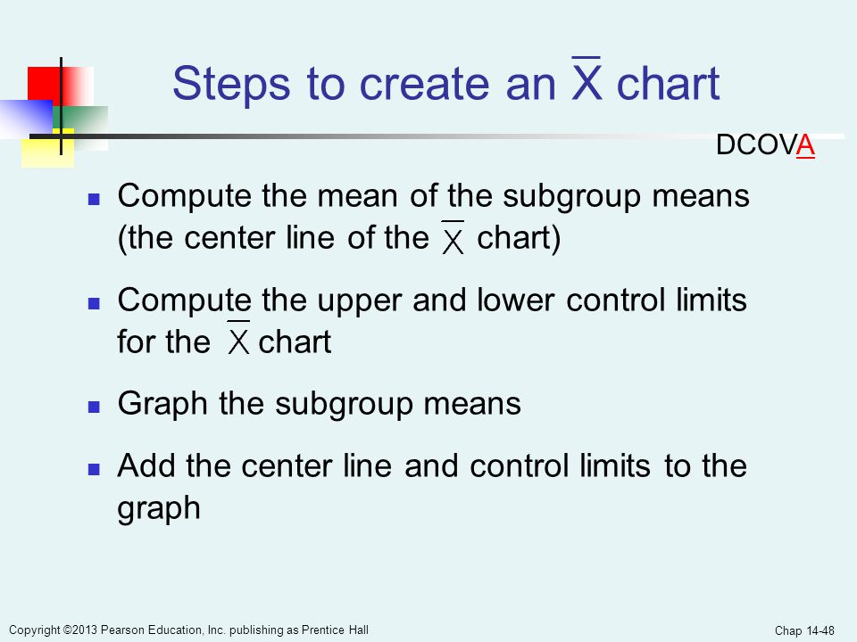 Steps to create an X chart