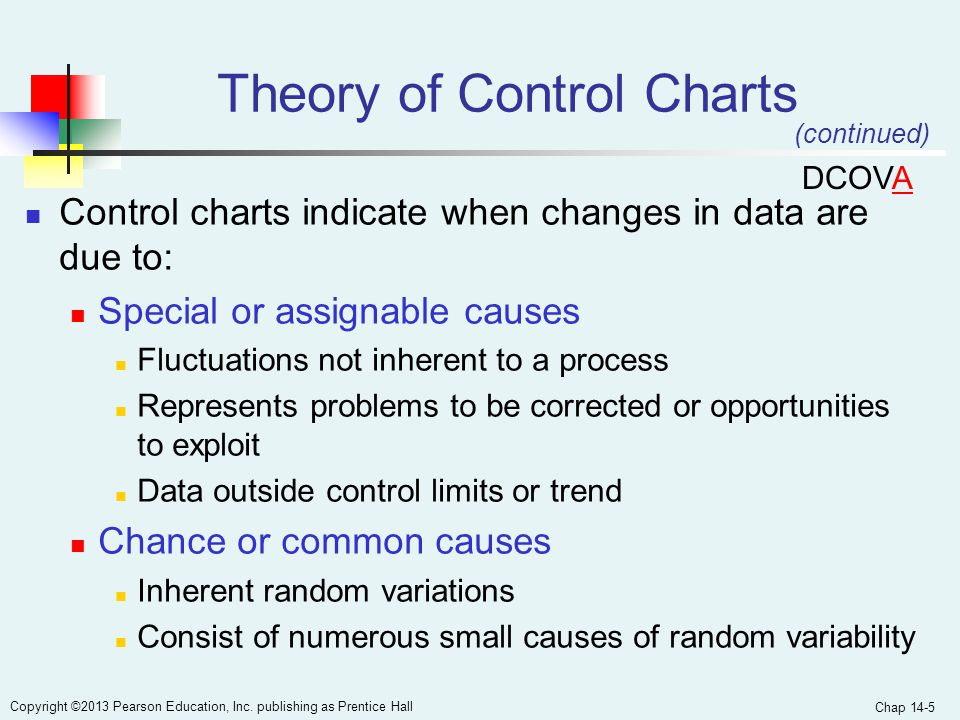 Theory of Control Charts