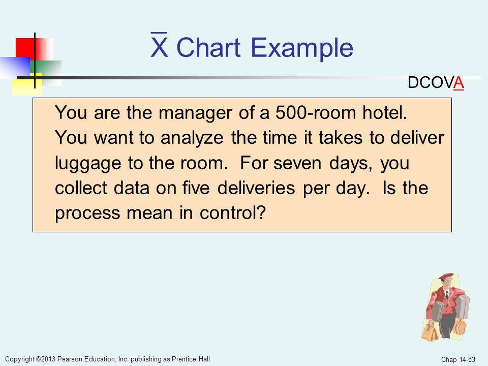 X Chart Example DCOVA.