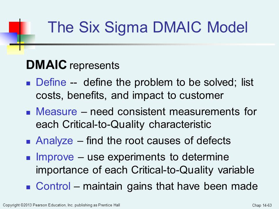 The Six Sigma DMAIC Model