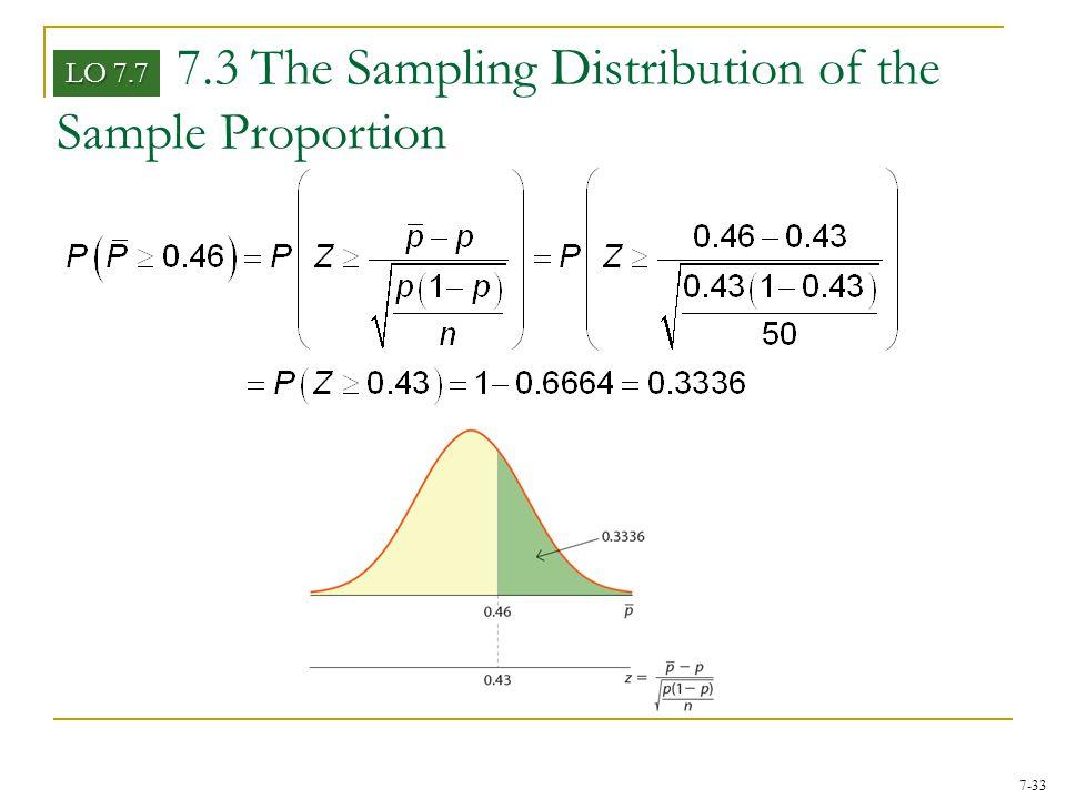 7.3 The Sampling Distribution of the Sample Proportion
