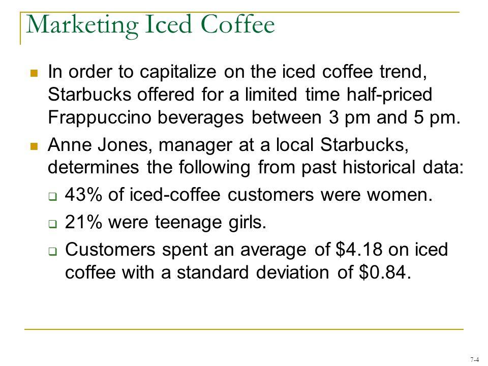 Marketing Iced Coffee