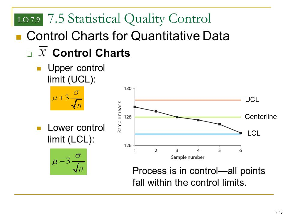 7.5 Statistical Quality Control