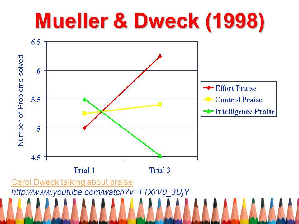 Mueller & Dweck (1998) Number of Problems solved.
