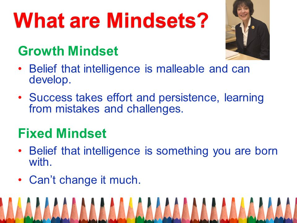 What are Mindsets Growth Mindset Fixed Mindset