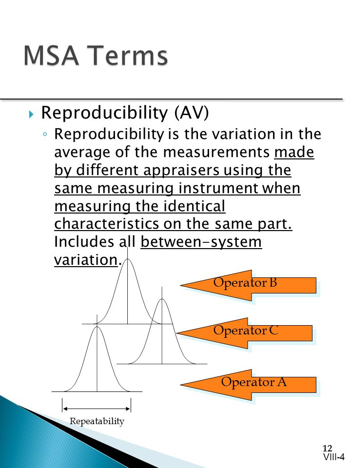 MSA Terms Reproducibility (AV)