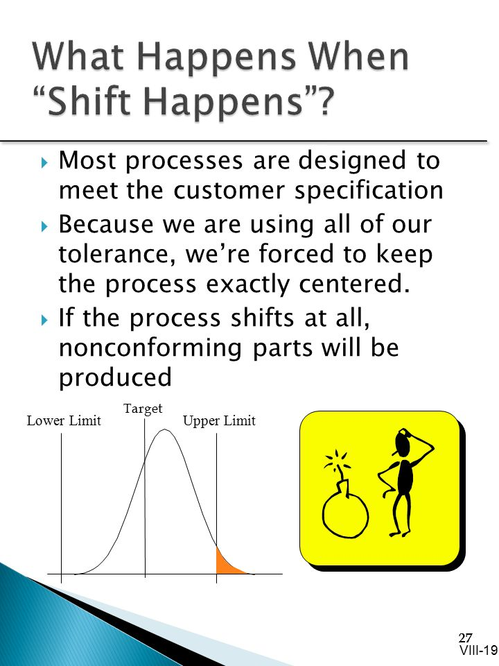 What Happens When Shift Happens