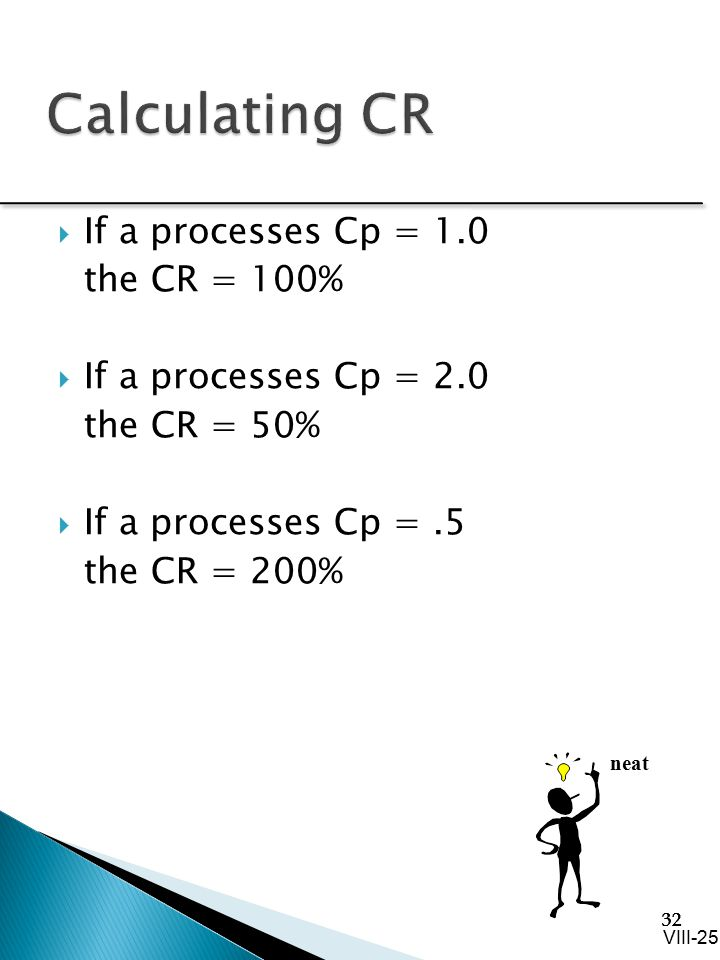 Calculating CR If a processes Cp = 1.0 the CR = 100%