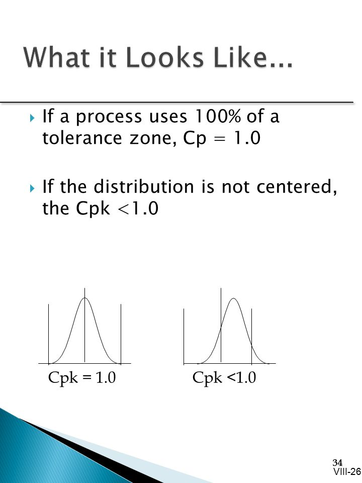 What it Looks Like... If a process uses 100% of a tolerance zone, Cp = 1.0. If the distribution is not centered, the Cpk <1.0.