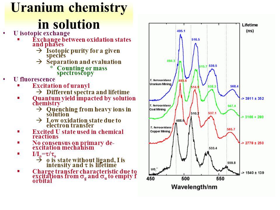 Uranium chemistry in solution