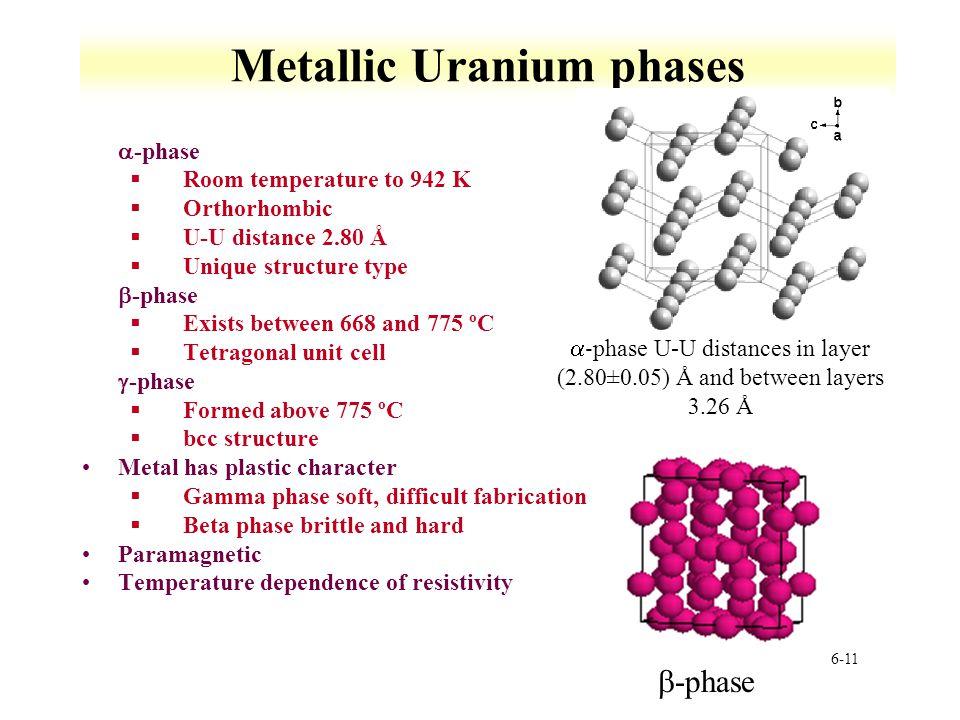 Metallic Uranium phases