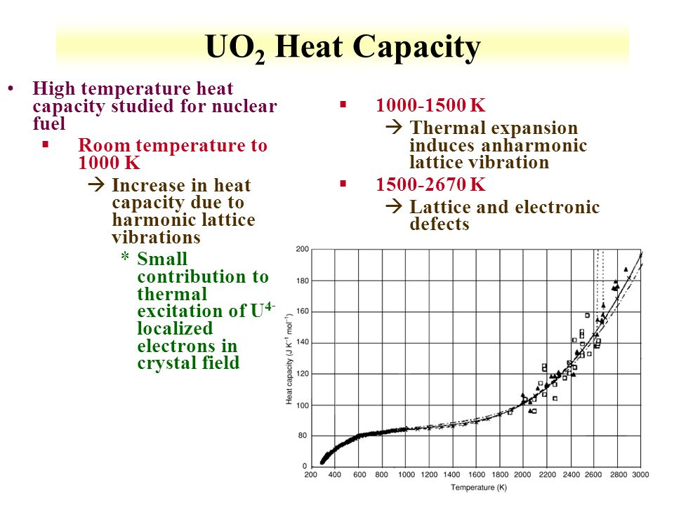 UO2 Heat Capacity High temperature heat capacity studied for nuclear fuel. Room temperature to 1000 K.