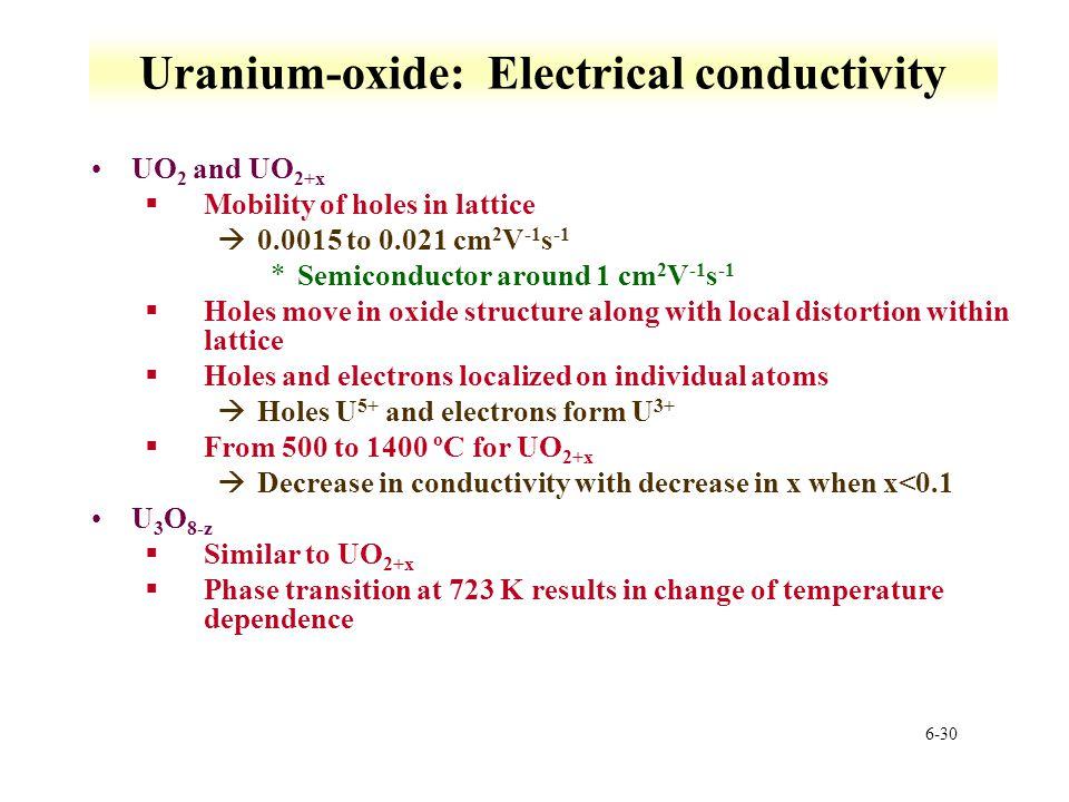Uranium-oxide: Electrical conductivity