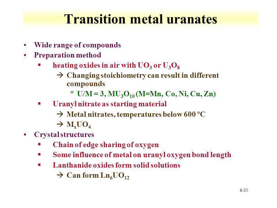 Transition metal uranates