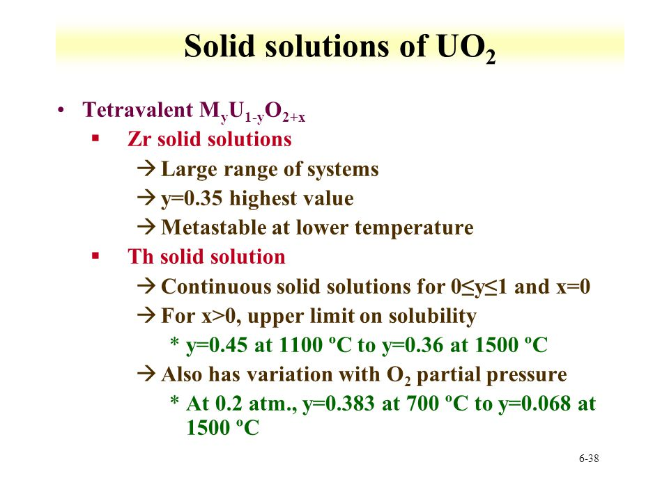 Solid solutions of UO2 Tetravalent MyU1-yO2+x Zr solid solutions