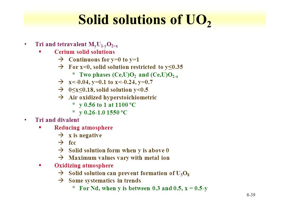 Solid solutions of UO2 Tri and tetravalent MyU1-yO2+x